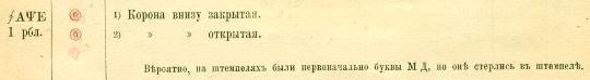 Гиль, фрагмент каталога