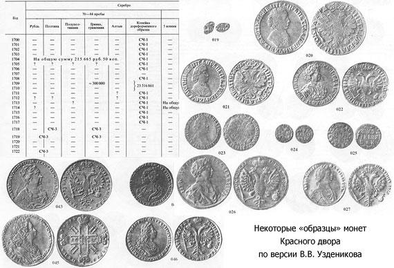 2 копейки 1875 года цена стоимость монеты
