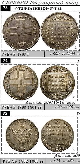 Каталога монеты россии 1700 1917
