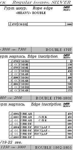 каталог монет россии 1700 2017 с ценами