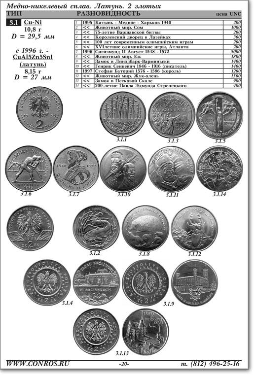 Каталог монет польши 10 zlotych