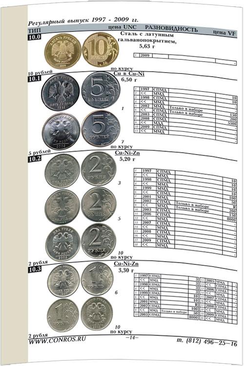 Новый каталог монет с ценами наклейки на холдеры для монет